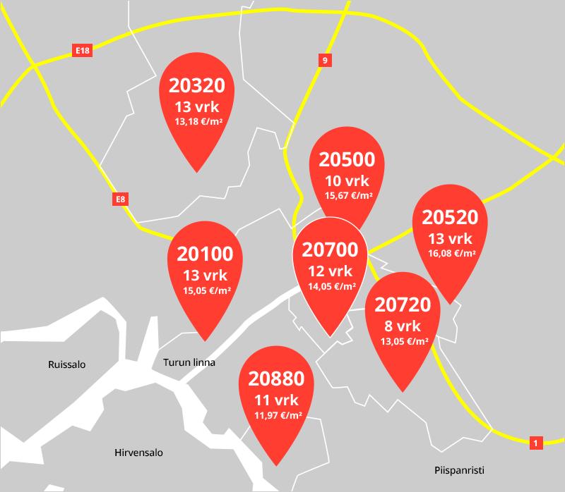 Turku Postinumeroalueet