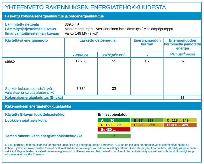 Käyttöönottotarkastus, energiatodistus