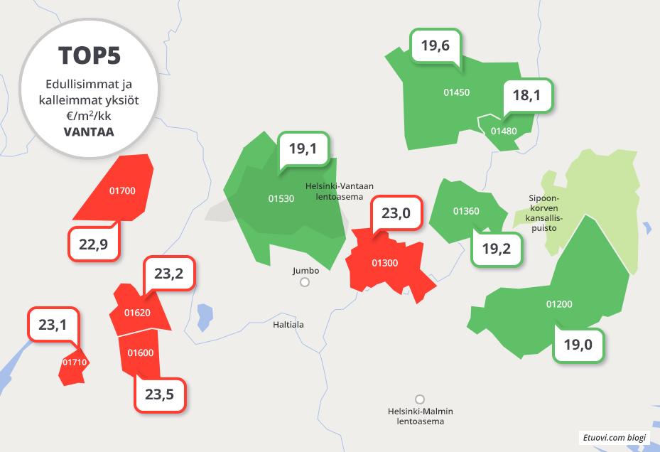 asuntojen vuokrat vantaalla: vuokra-asuntojen neliöhinnat 2018